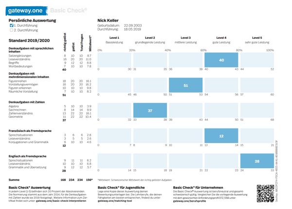 Beispiel Basic-Check Resultatblatt